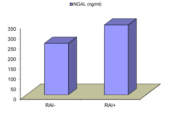jcn-aid1032-g001